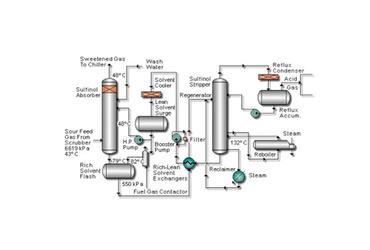 Абсорбционная очистка газа из природных газов и газовых смесей